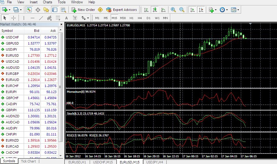 Binary option trading philippines